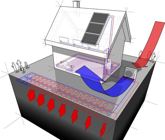 Pannelli Fotovoltaici Raffreddati Ad Acqua.La Pompa Di Calore Da Sola Con La Caldaia A Gas Con Il