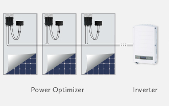 SolarEdge and Tesla together to offer more cost-effective distributed PV solutions