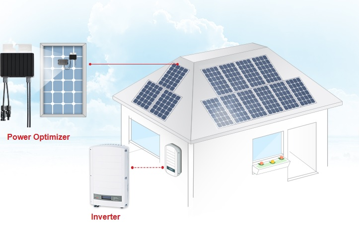 SolarEdge rolls out complete residential solution throughout Europe